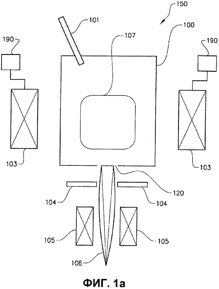 Способ и устройство для генерирования электронных пучков