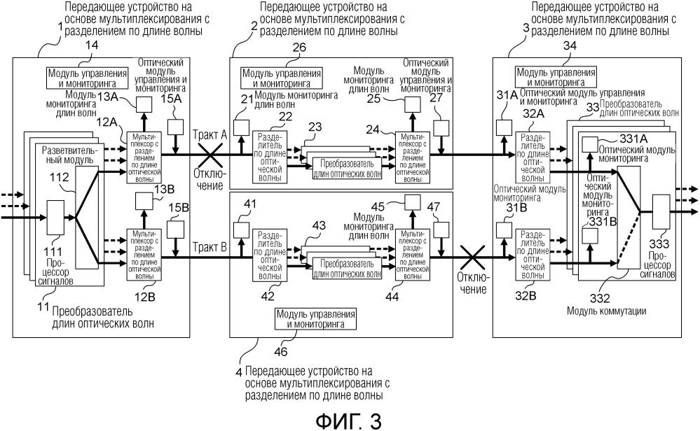 Передающее устройство, система передачи и способ коммутации трактов