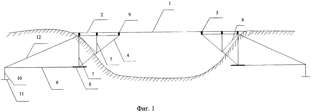 Мост с консольными опорами