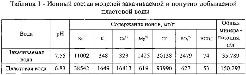 Состав для предотвращения солеотложений при добыче нефти