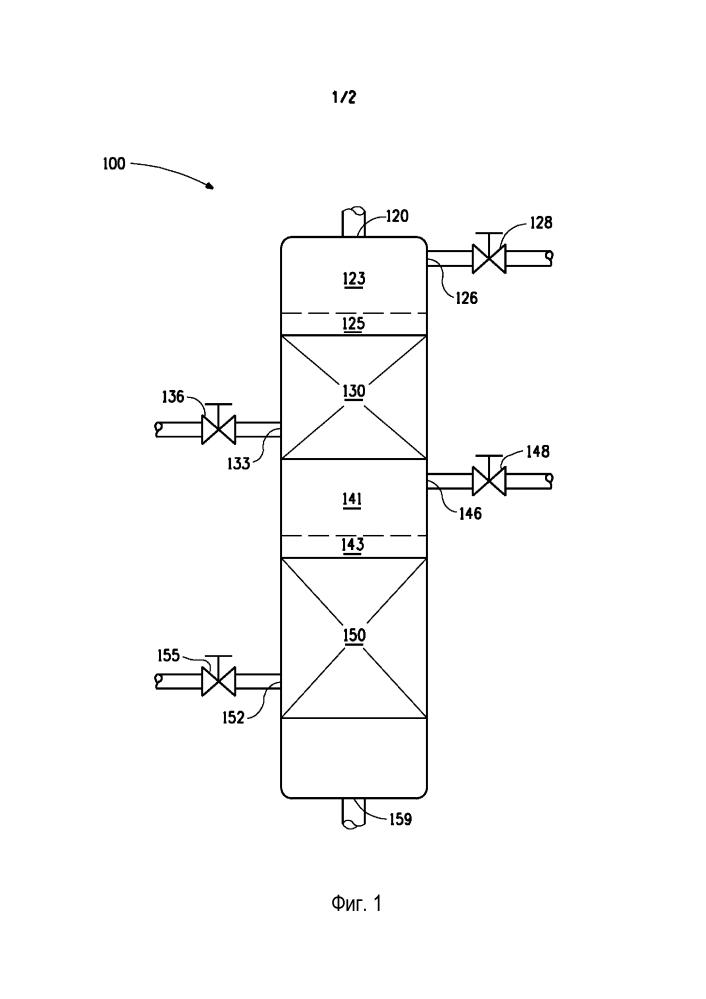 Способ непосредственного нагнетания водорода в реакторах гидрогенизационной переработки с полным заполнением слоя катализатора жидкостью