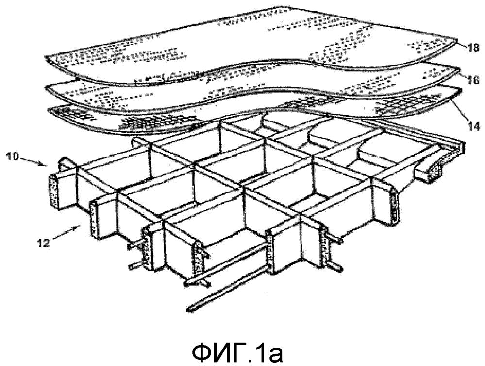 Способ и устройство для покрытия сита
