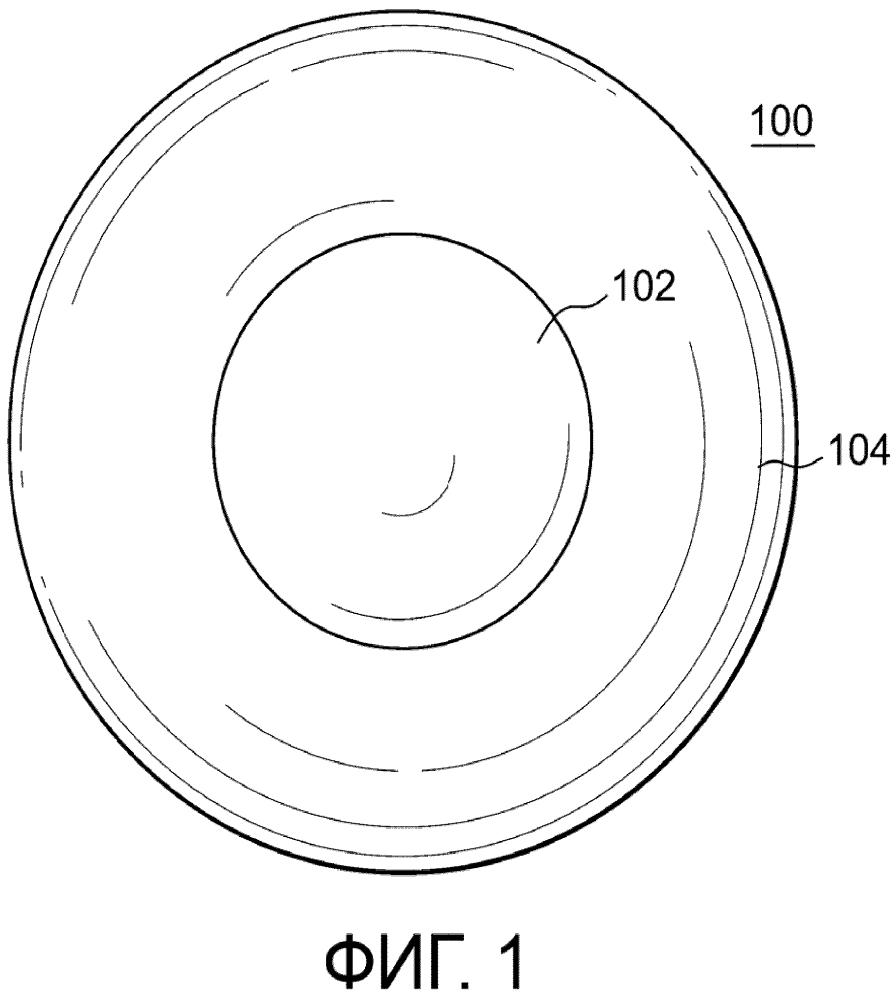 Кольцевой прозрачный слой в косметических контактных линзах