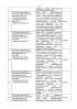 Способ и реагент-индикатор для рн-метрии вагинальной жидкости