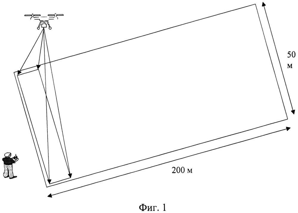 Способ авиационной лазерной обработки растений в период вегетации