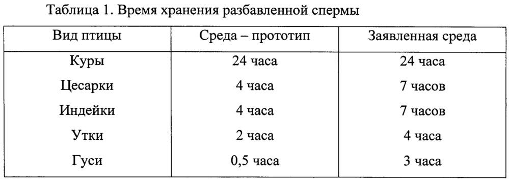 Сперма в нутри 2012