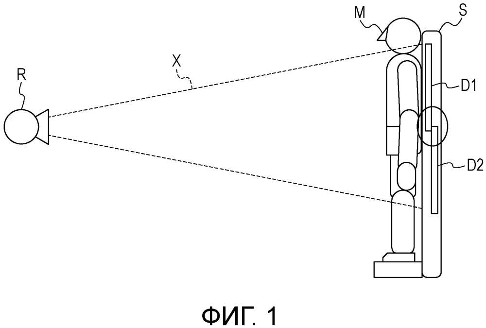 Система лучевой визуализации