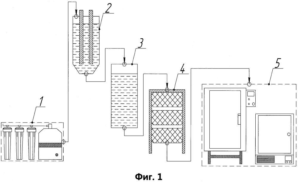 Устройство для получения порошкообразного оксида алюминия высокой чистоты