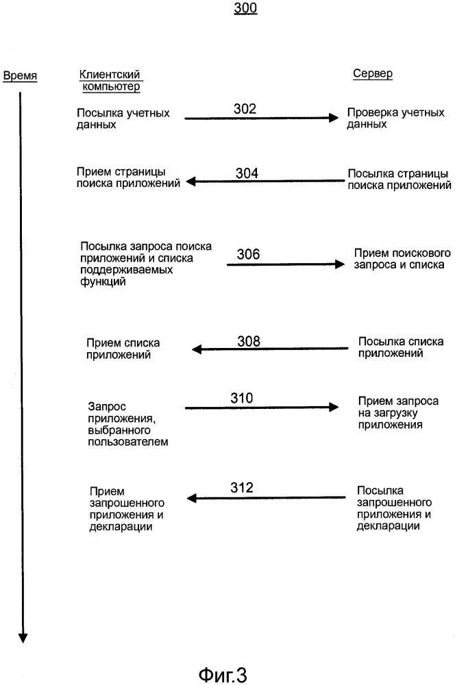 Идентификация загружаемых приложений, совместимых с основой