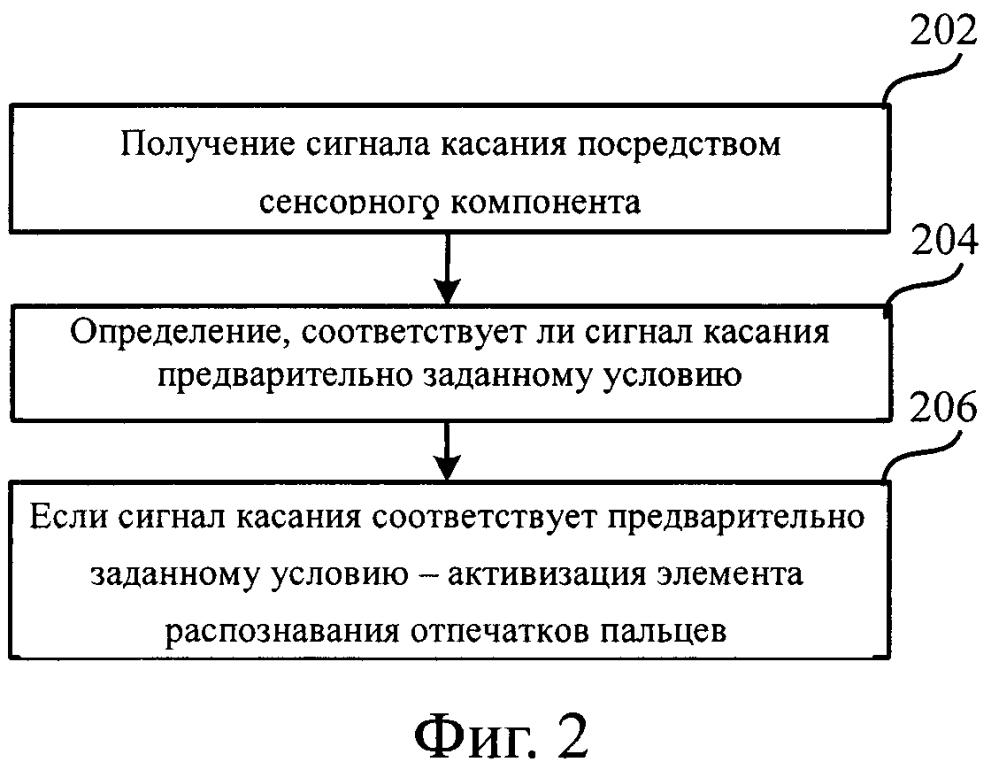 Способ и устройство для активизации элемента