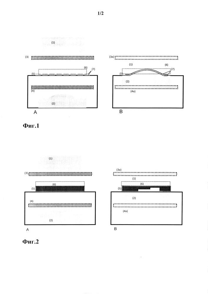 Процесс формования поли(мет)акрилимидных пенопластов и формуемые из них композитные детали