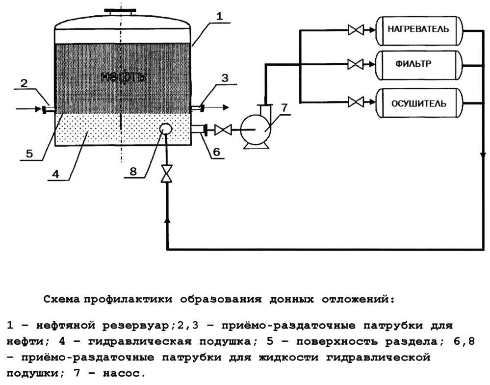 Фильтр осушитель на схеме