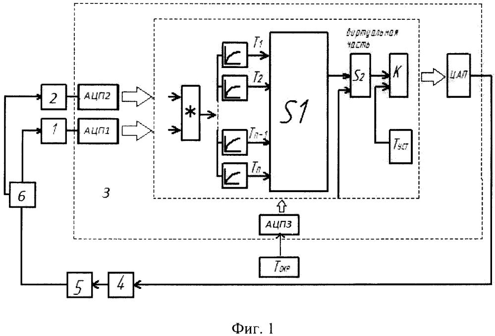 Способ защиты электрического двигателя от технологических перегрузок и устройство для его осуществления