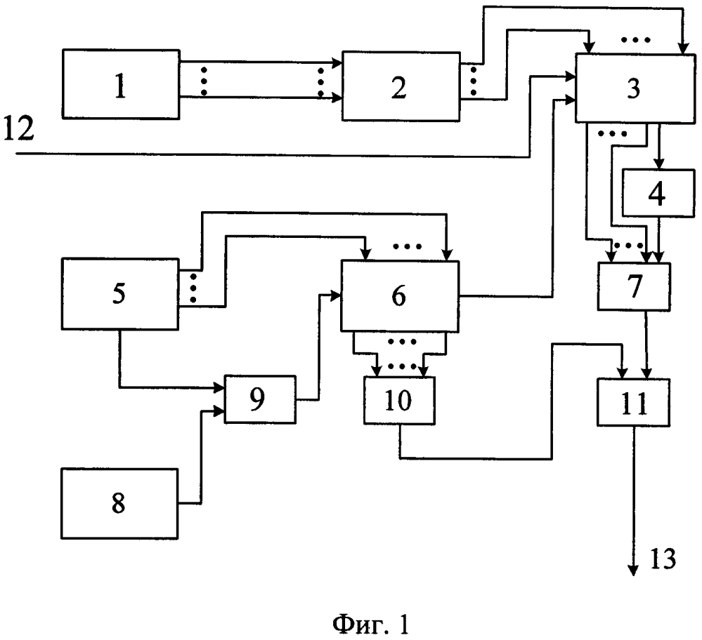Биометрическое устройство верификации субъекта доступа