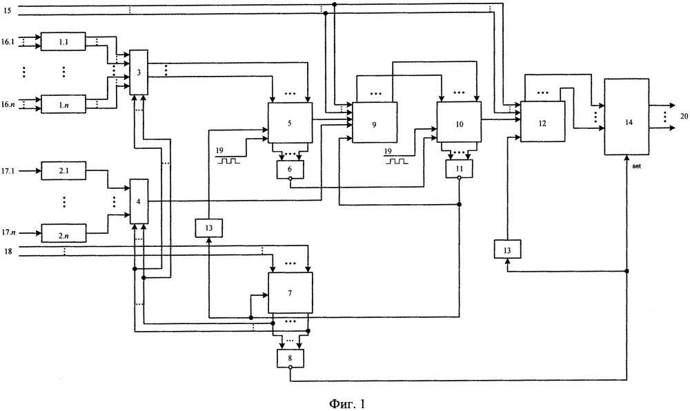 Устройство сложения (вычитания) n чисел с настраиваемым модулем