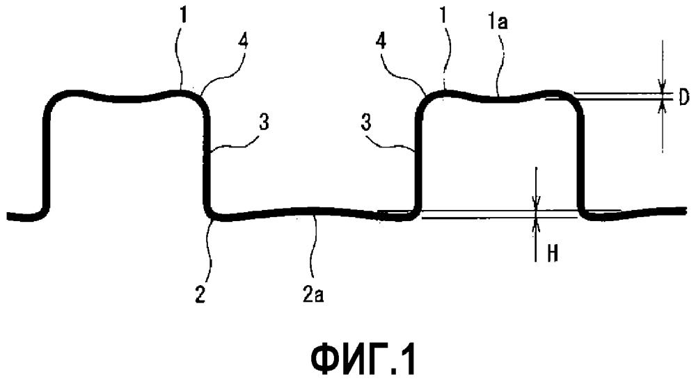 Форма с мелким рельефом для формования разделителя топливного элемента, способ изготовления разделителя топливного элемента и разделитель топливного элемента