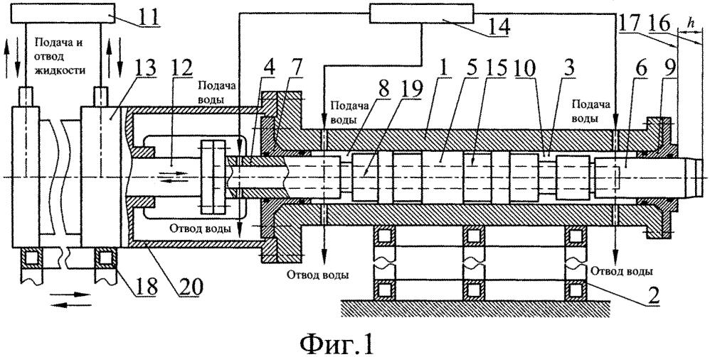 Стенд для испытаний гидромеханических пакеров двустороннего действия