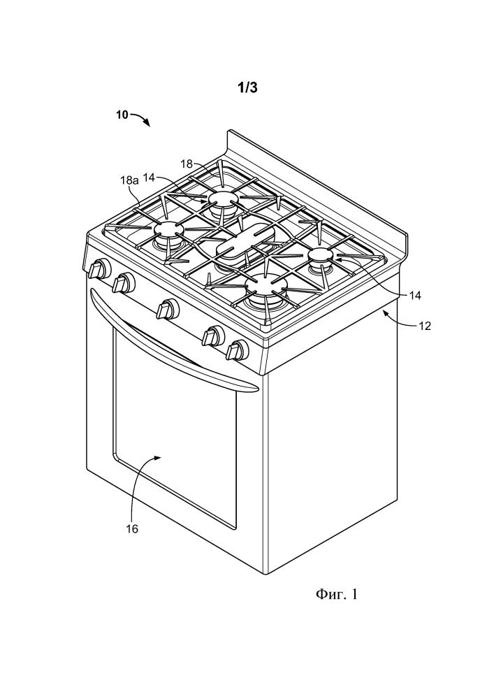 Варочная панель для газовых плит