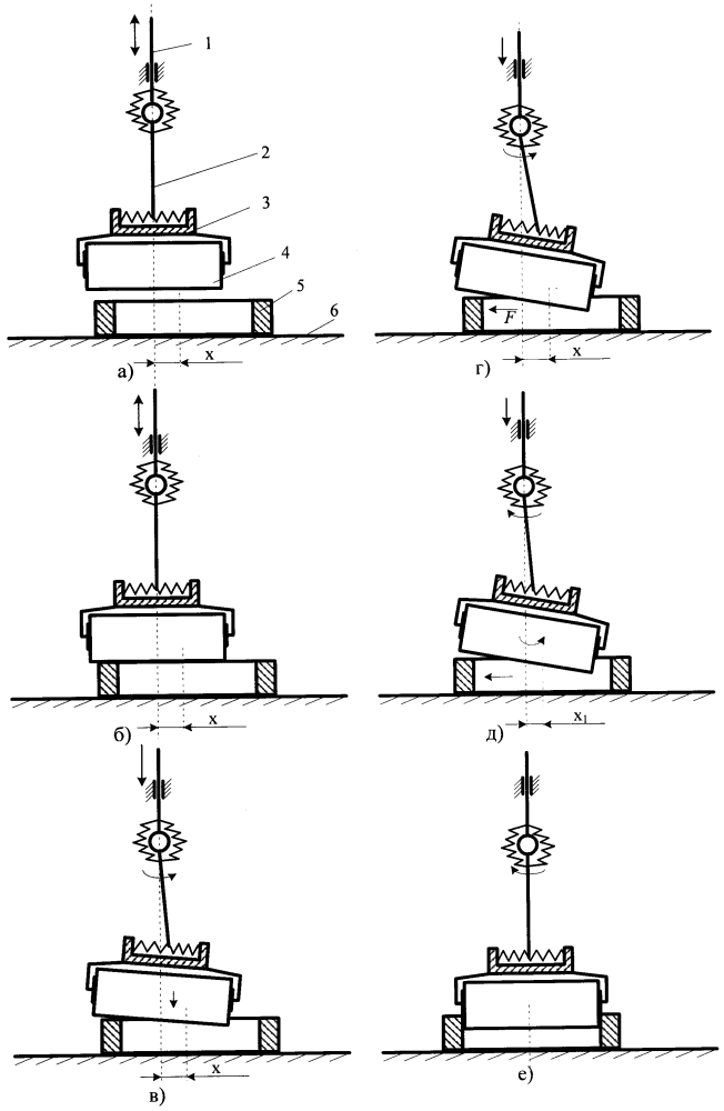 Способ сборки деталей типа вал-втулка