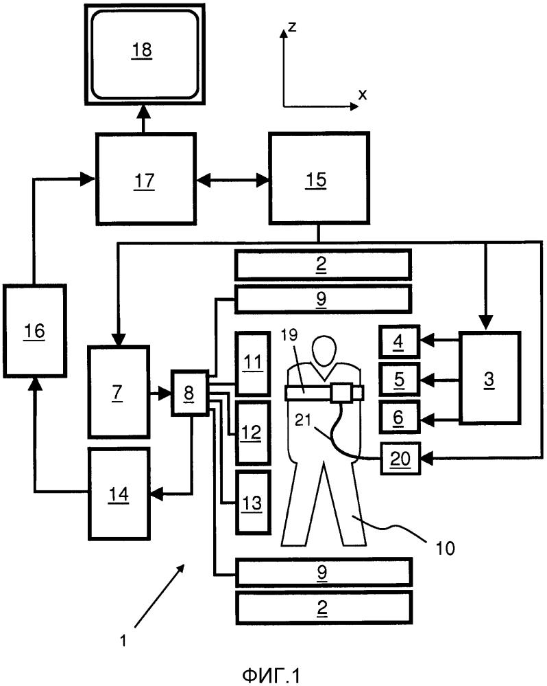 Колебательный аппликатор для мр-реологии