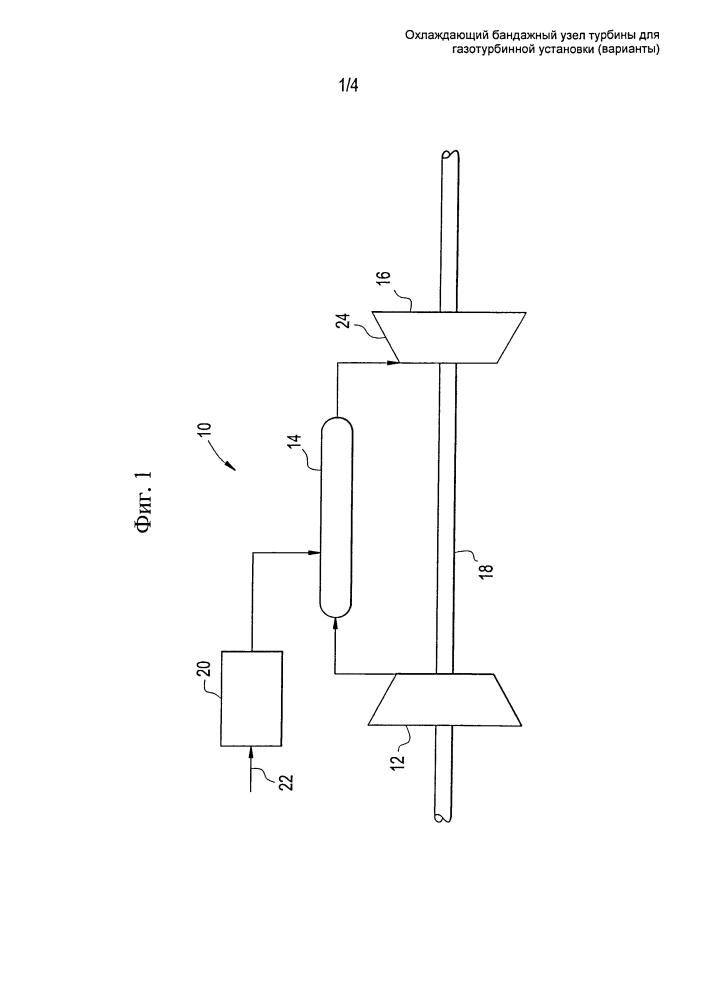 Охлаждающий бандажный узел турбины для газотурбинной установки (варианты)