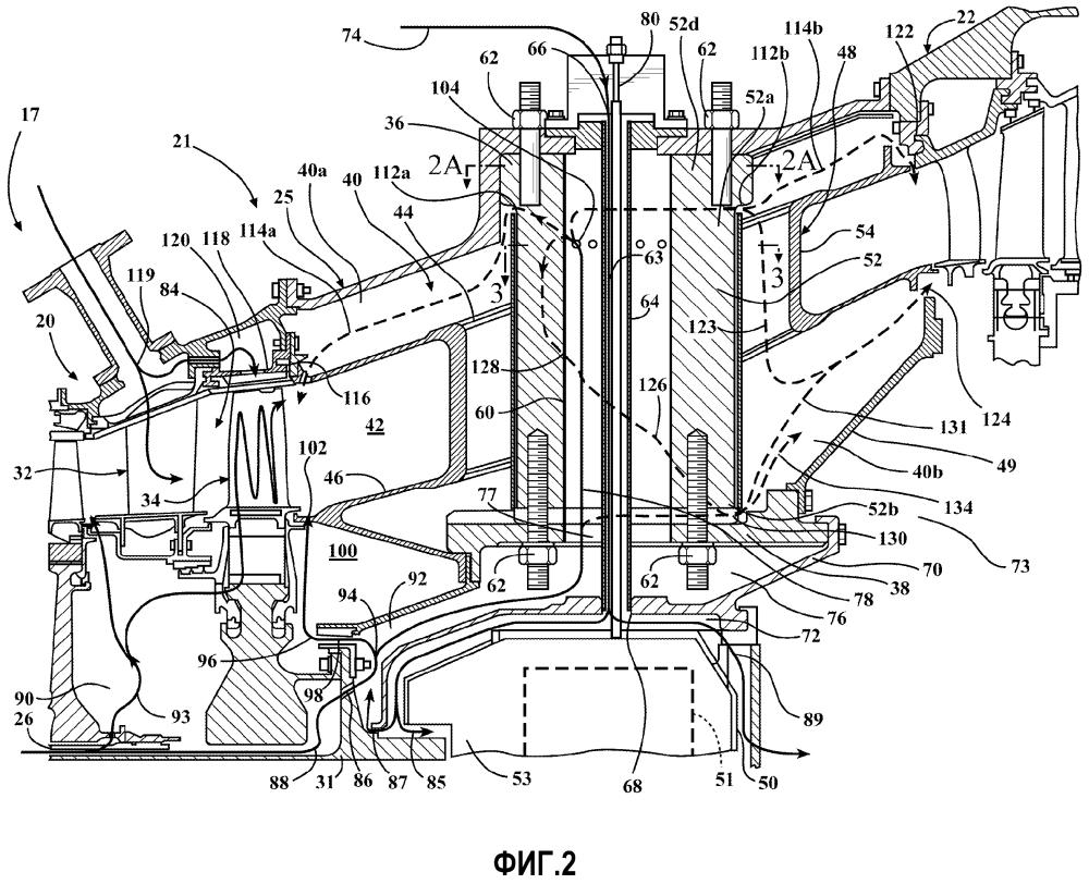 Сборка турбины в турбинном двигателе