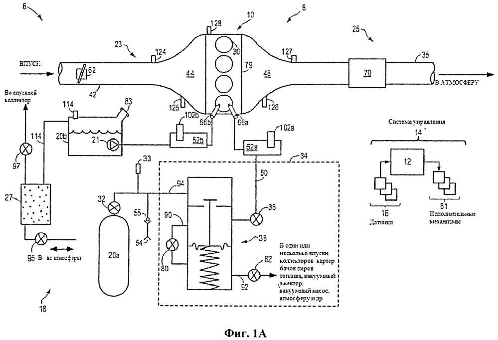 Способ регулирования давления газообразного топлива в двигателе