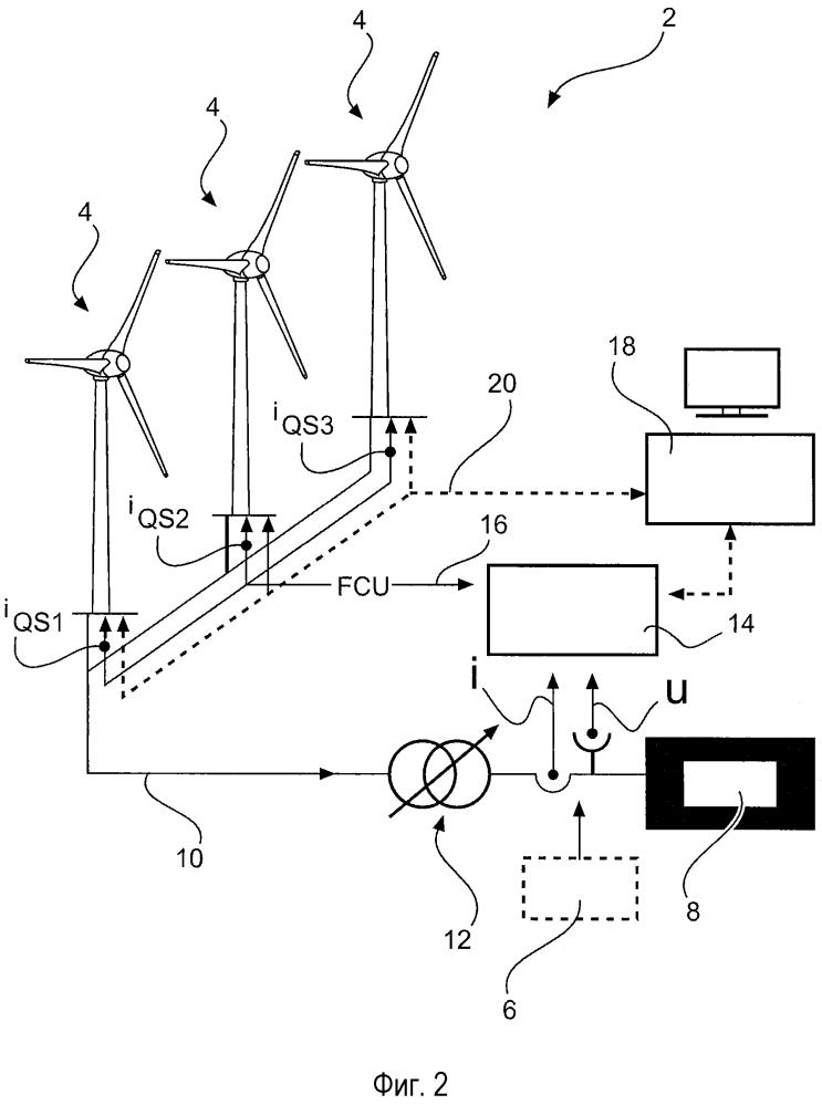 Способ подачи электрической мощности в сеть электроснабжения