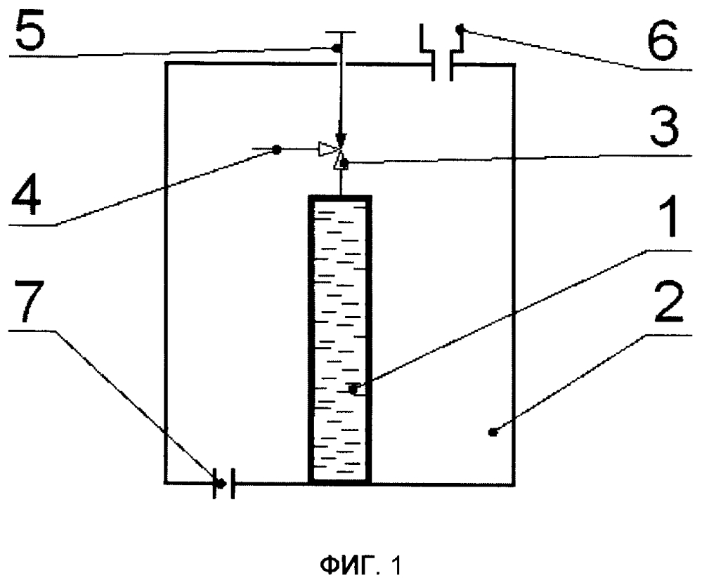 Генератор газовоздушных смесей для проверки работоспособности газоанализаторов