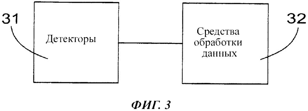 Детекторный узел для передвижной рабочей установки