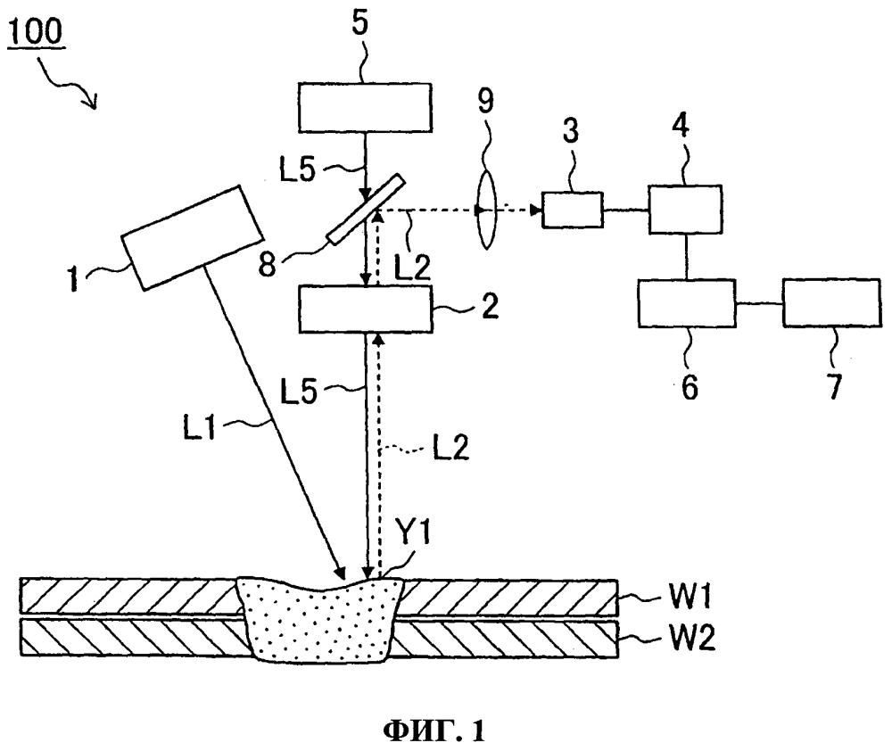 Устройство для сварки с контролем качества структуры сварного шва и способ сварки с контролем качества структуры сварного шва