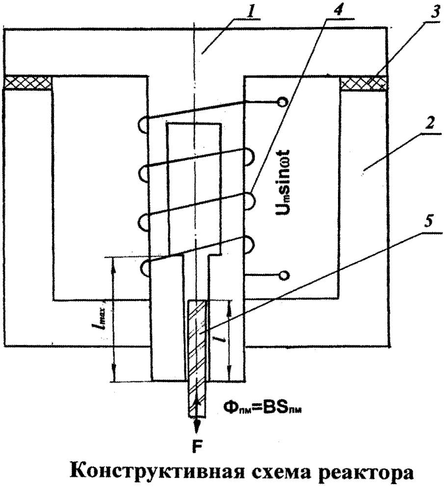 Управляемый реактор с подмагничиванием от постоянных магнитов