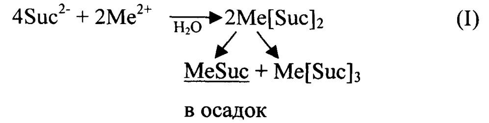 Способ получения комплексных кислых солей двухвалентных металлов дикарбоновых кислот