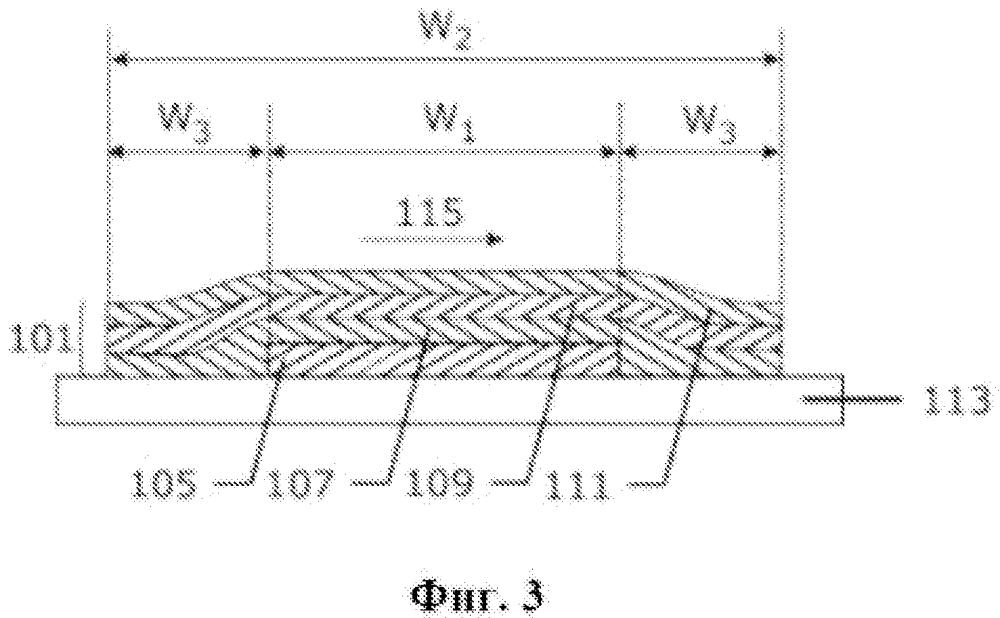 Способ с применением технологии гачека для производства фиброцементных плит