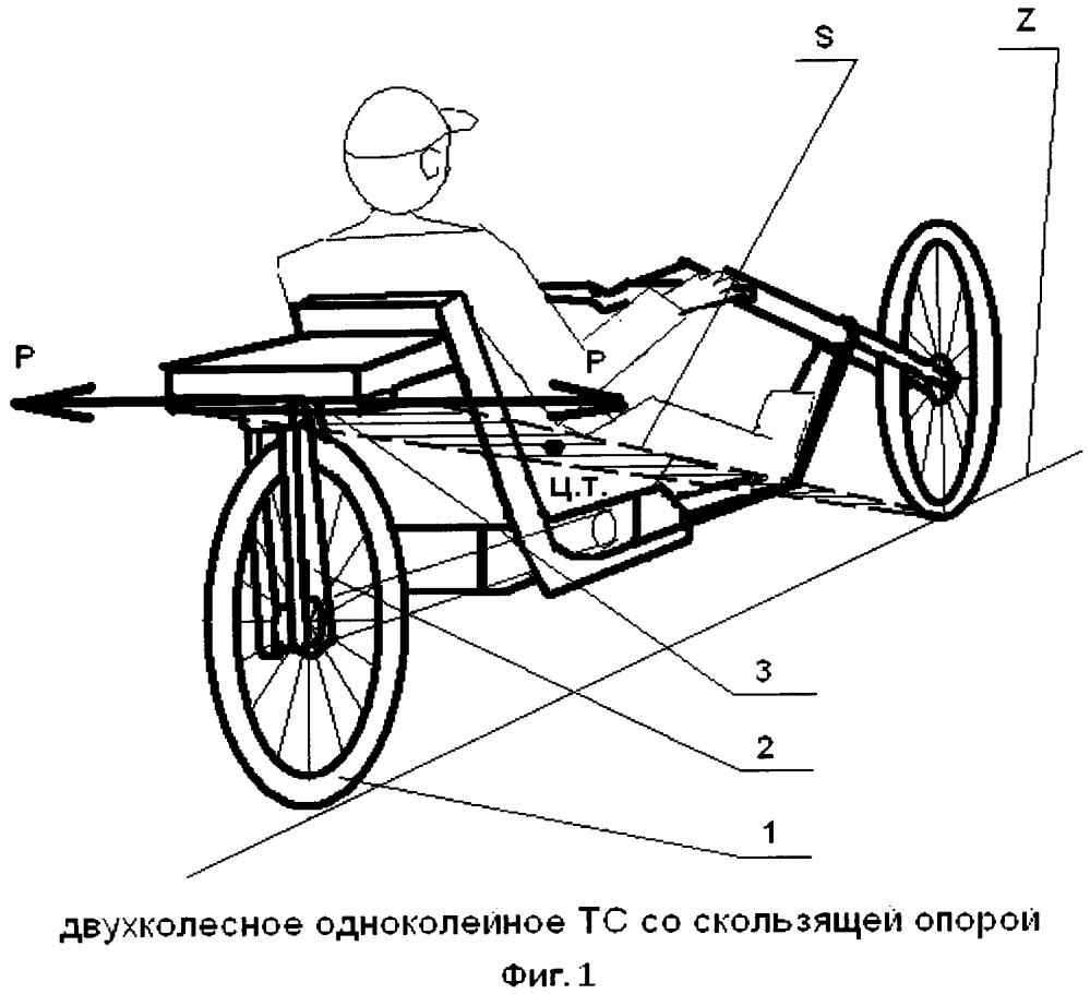 Способ увеличения высоты расположения над опорной поверхностью управляемого равновесием центра тяжести двухколесного одноколейного транспортного средства