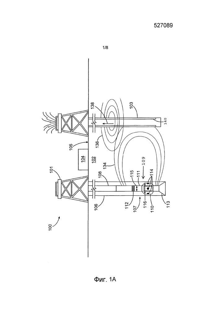 Система и способы оптимизации измерений градиента в операциях дальнометрии