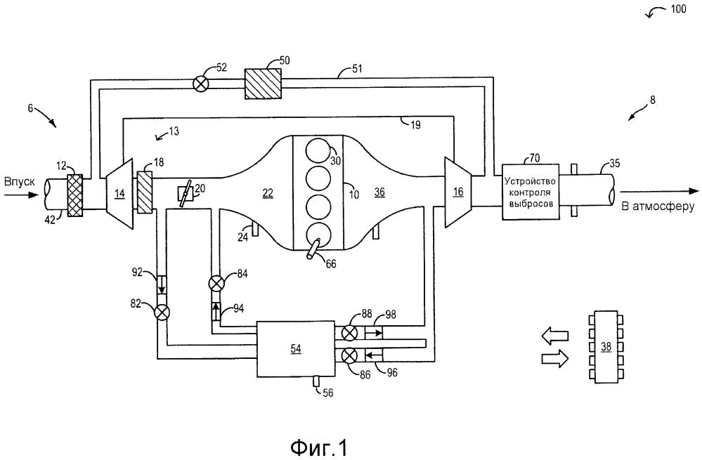 Способ управления двигателем с турбонаддувом (варианты) и система управления двигателем с турбонаддувом