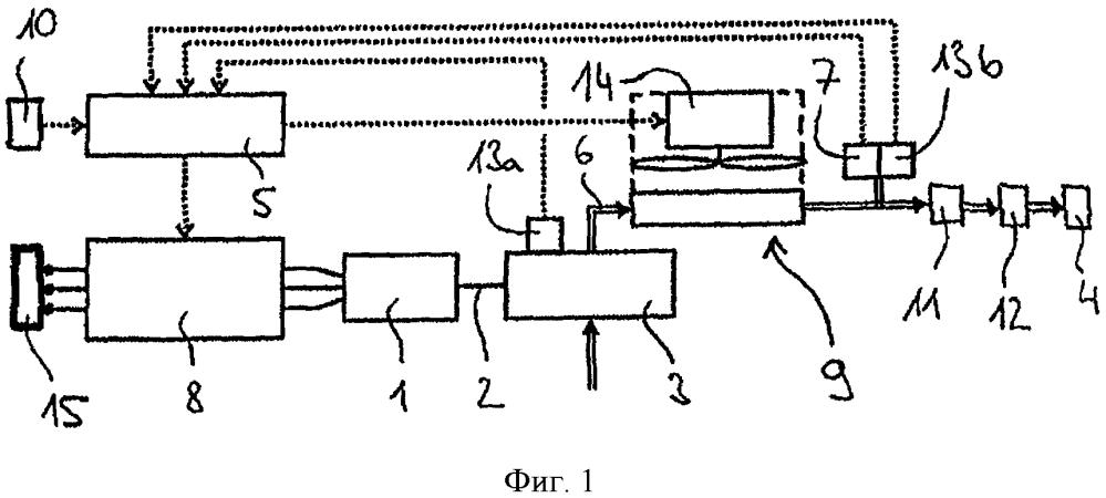 Компрессорная система и способ функционирования компрессорной системы в зависимости от рабочего режима рельсового транспортного средства