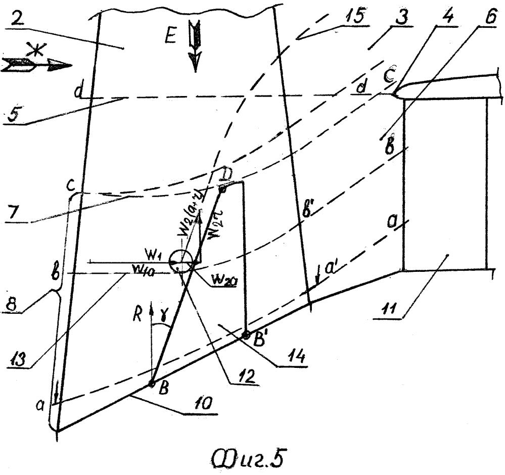 Способ и устройство для предотвращения прохода посторонних предметов во внутренний тракт вентиляторного газотурбинного двигателя