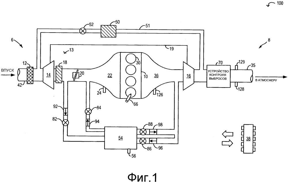 Способ (варианты) и система снижения запаздывания турбонагнетателя в двигателе с наддувом