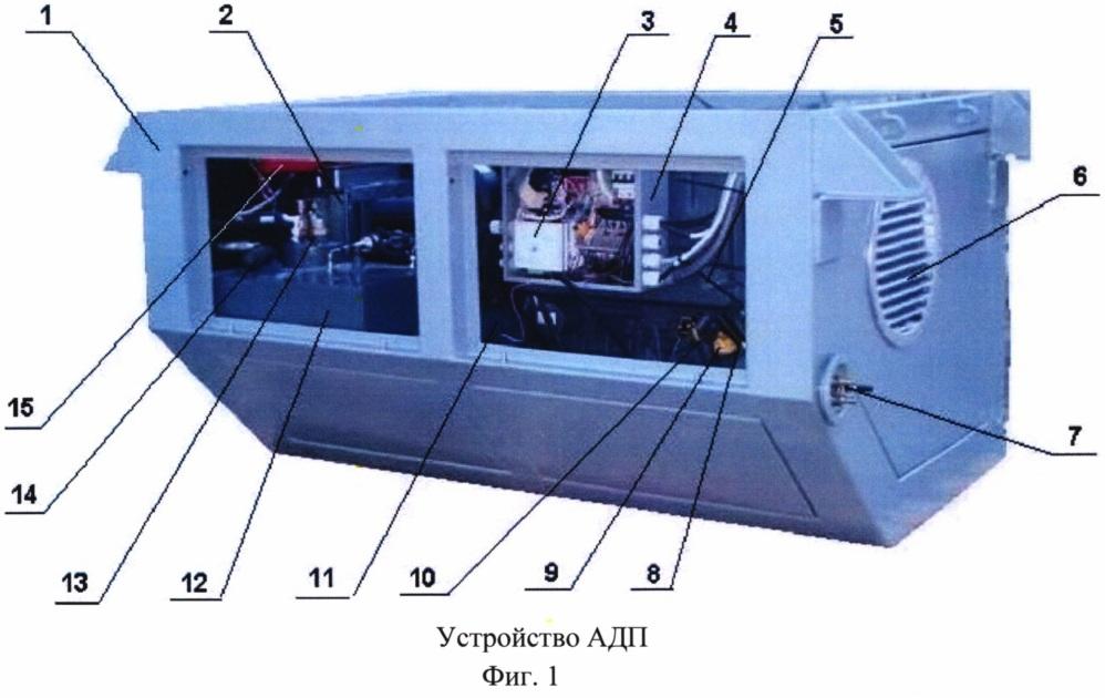Агрегат дизель-генераторный подвагонный (адп)