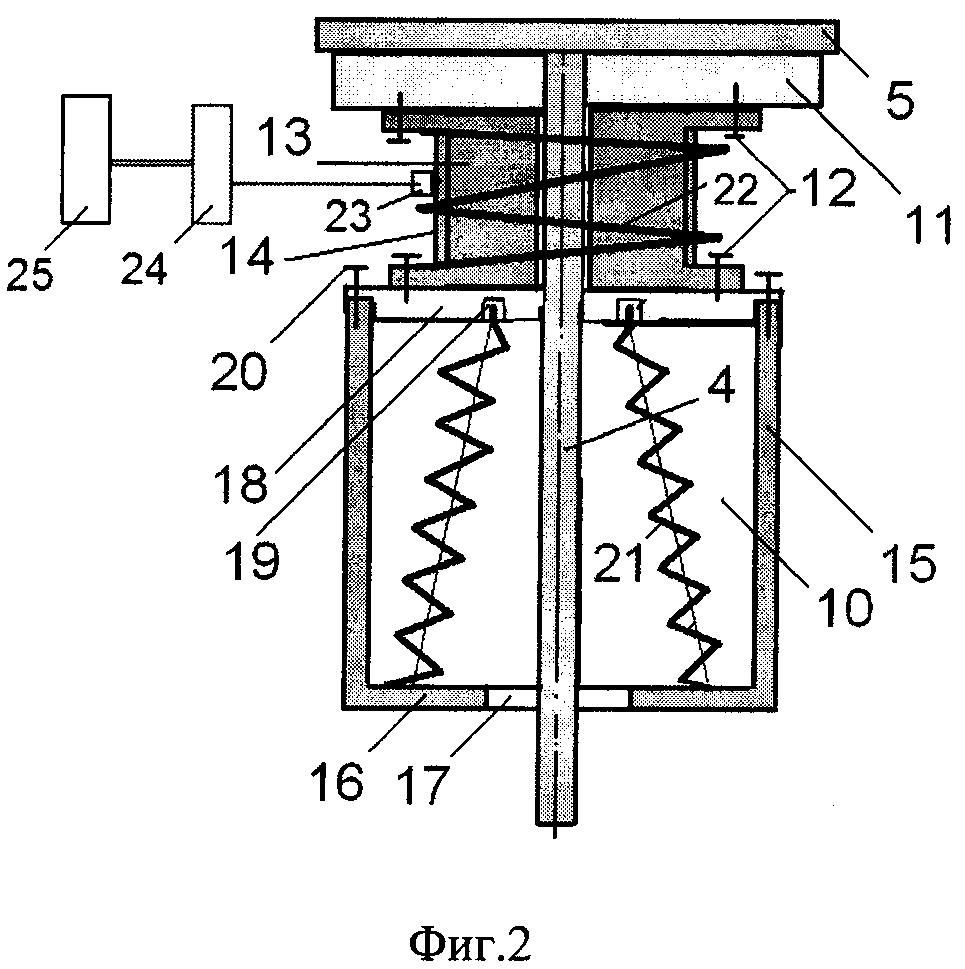 Противовзрывная панель с предохранительной втулкой