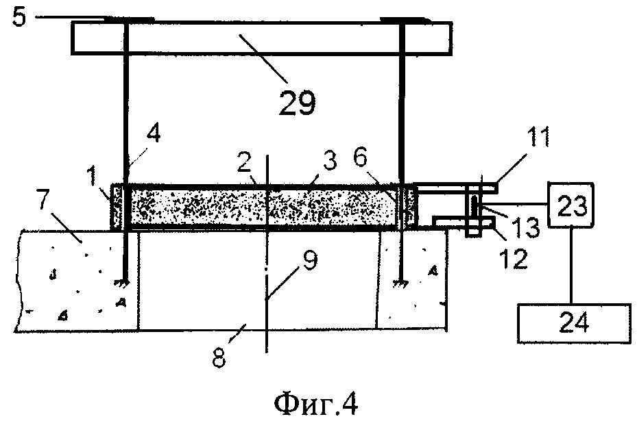 Панель противовзрывная кочетова с индикатором безопасности