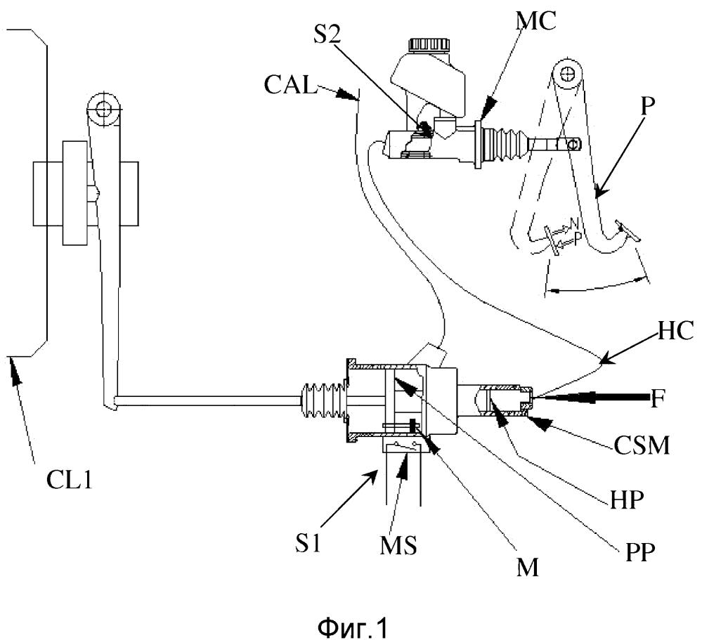 Система для предотвращения повреждения коробки передач транспортного средства, снабженного системой коробки передач, приводимой в действие сервоприводом сцепления и сервоприводом переключения передач