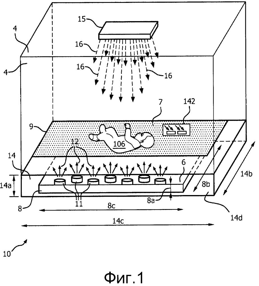 Фототерапевтическая панель на сид (светодиодах), допускающая укладку в лоток для рентгеновской кассеты инкубатора