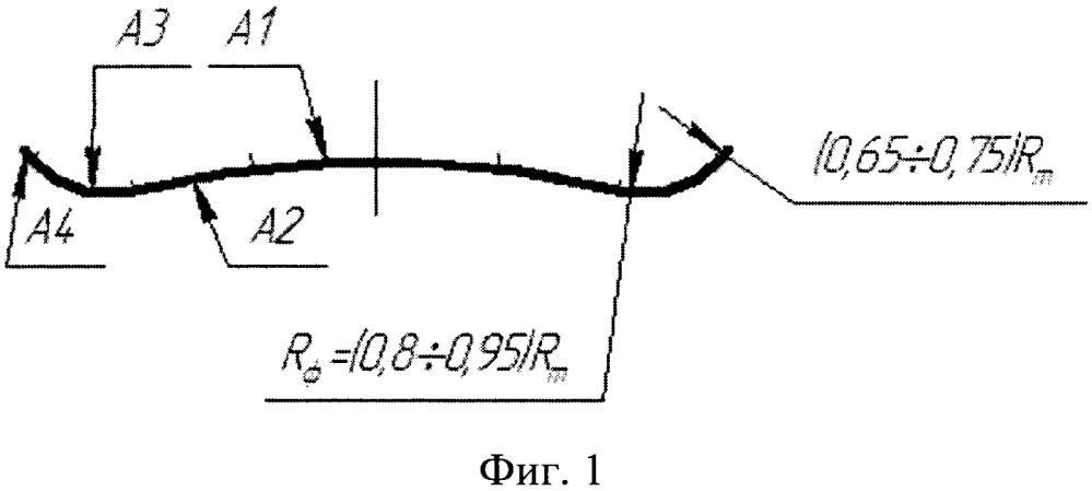 Способ изготовления сварных прямошовных труб из титановых сплавов