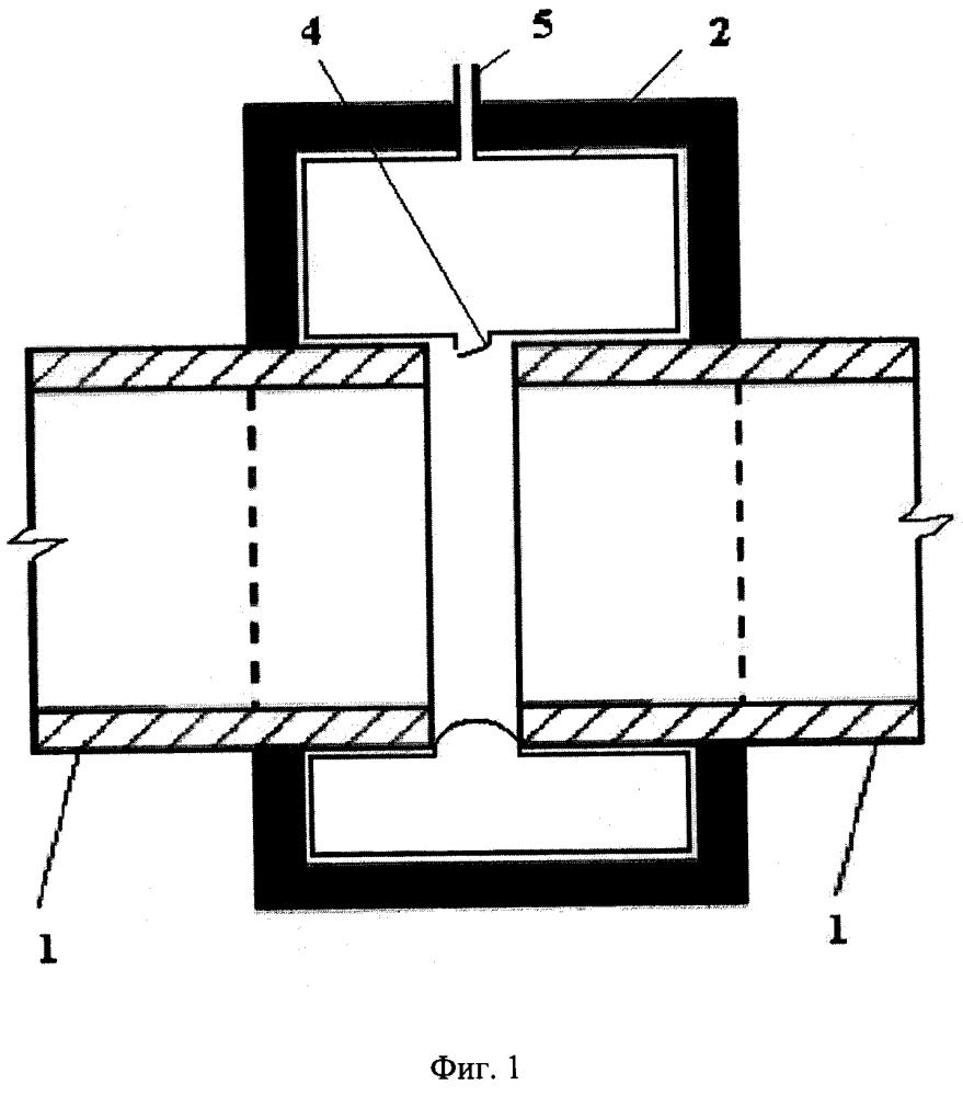 Применение компенсатора для напорного трубопровода в качестве соединения звеньев трубопровода