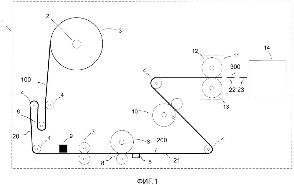 Устройство и способ для использования при производстве стержнеобразного изделия