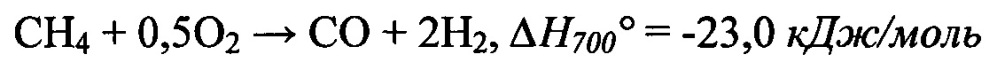 Катализатор конверсии природного или попутного газа в синтез-газ в процессе автотермического риформинга и способ его получения