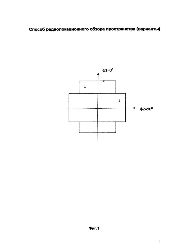 Способ радиолокационного обзора пространства (варианты)